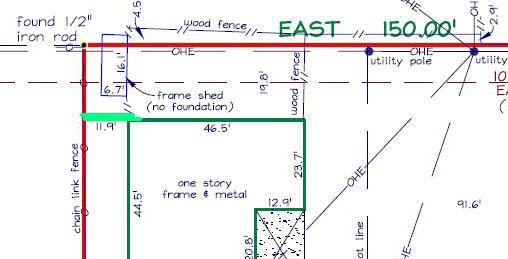 Property Line Encroachments - Land Surveying