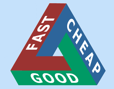 Good - Fast - Cheap Triangle